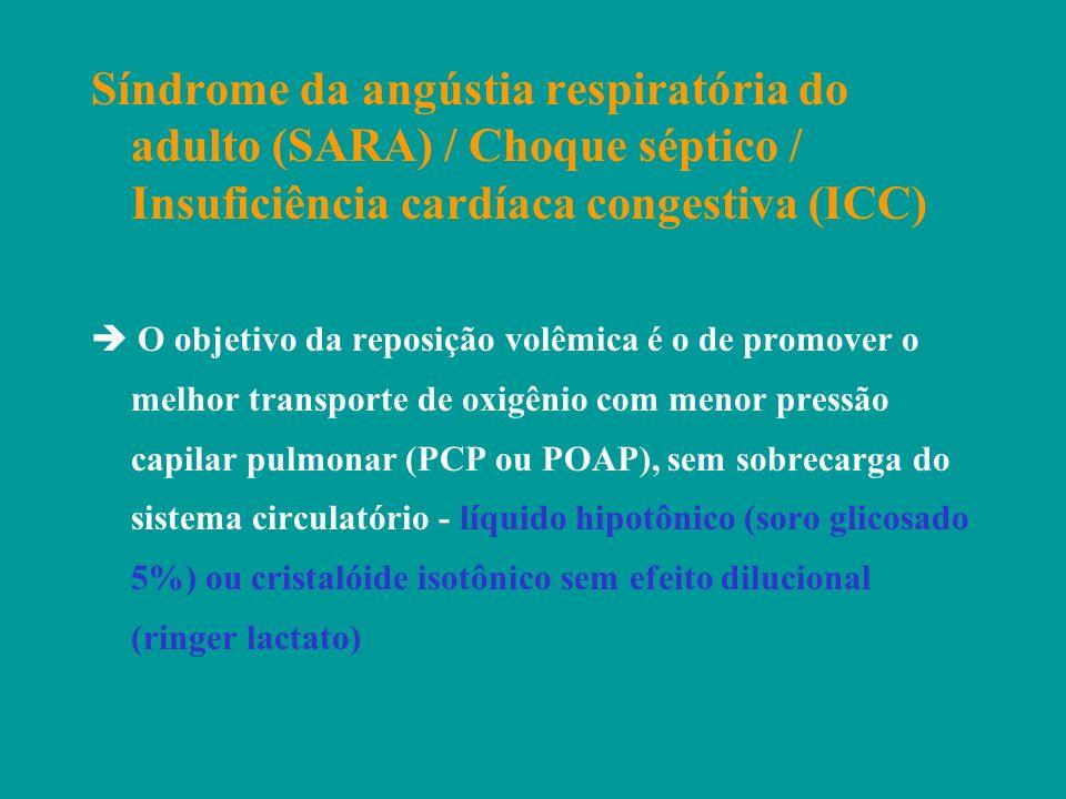 Síndrome da angústia respiratória do adulto (SARA) / Choque séptico / Insuficiência cardíaca congestiva (ICC)