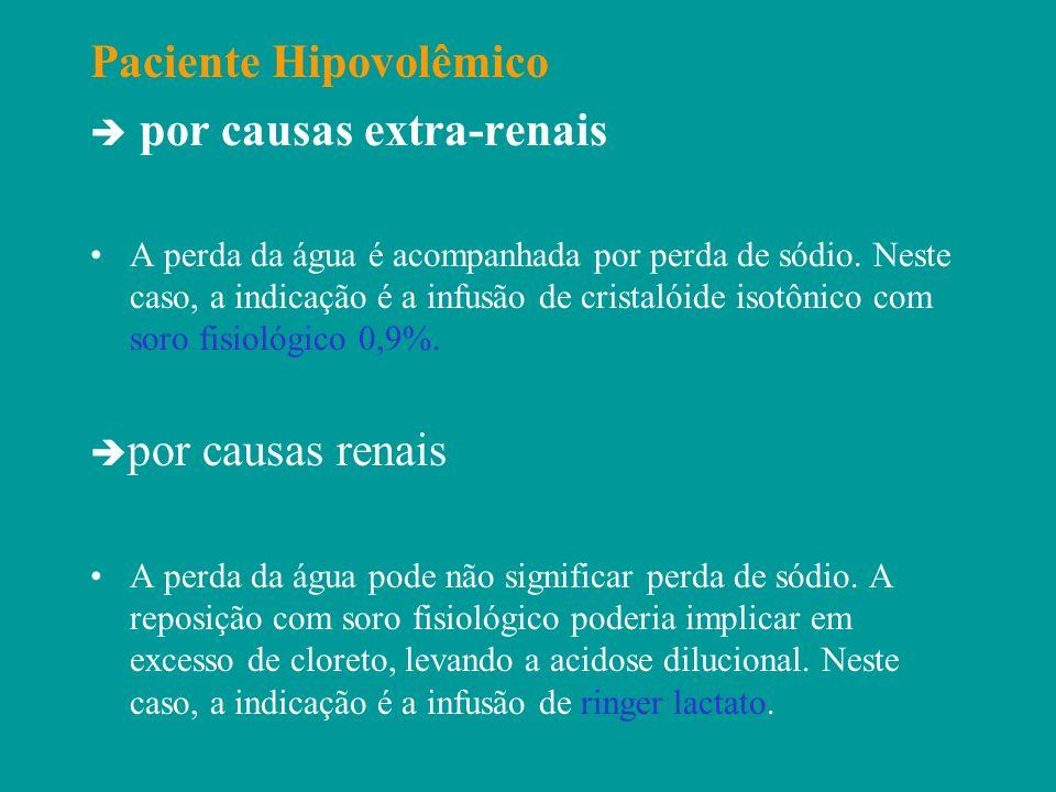 Paciente Hipovolêmico