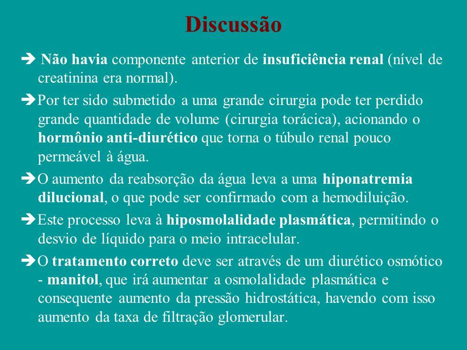 Discussão  Não havia componente anterior de insuficiência renal (nível de creatinina era normal).