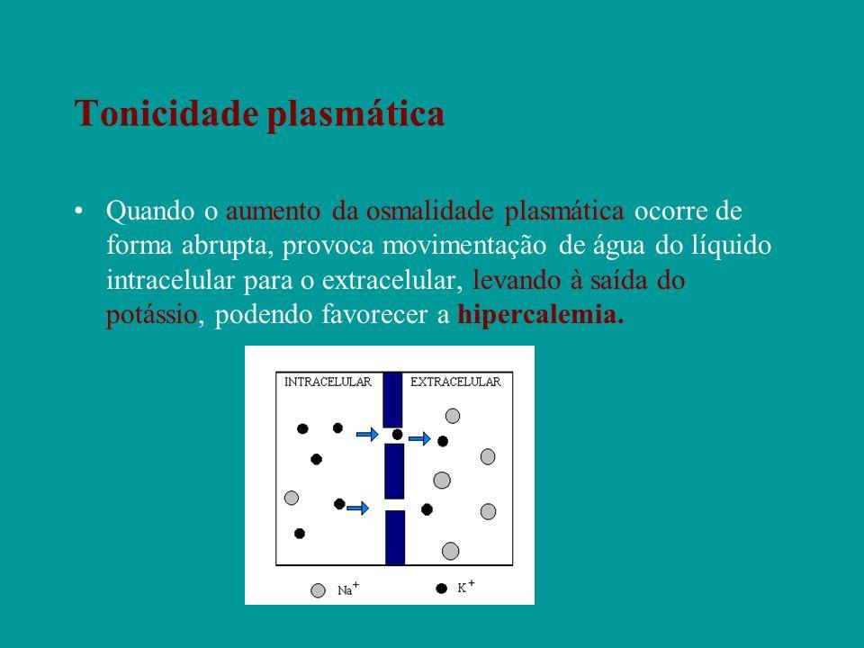 Tonicidade plasmática