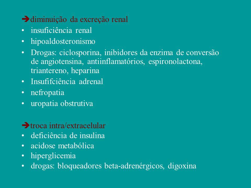 diminuição da excreção renal