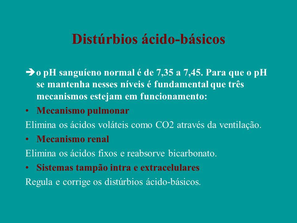 Distúrbios ácido-básicos