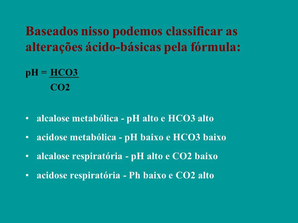 Baseados nisso podemos classificar as alterações ácido-básicas pela fórmula: