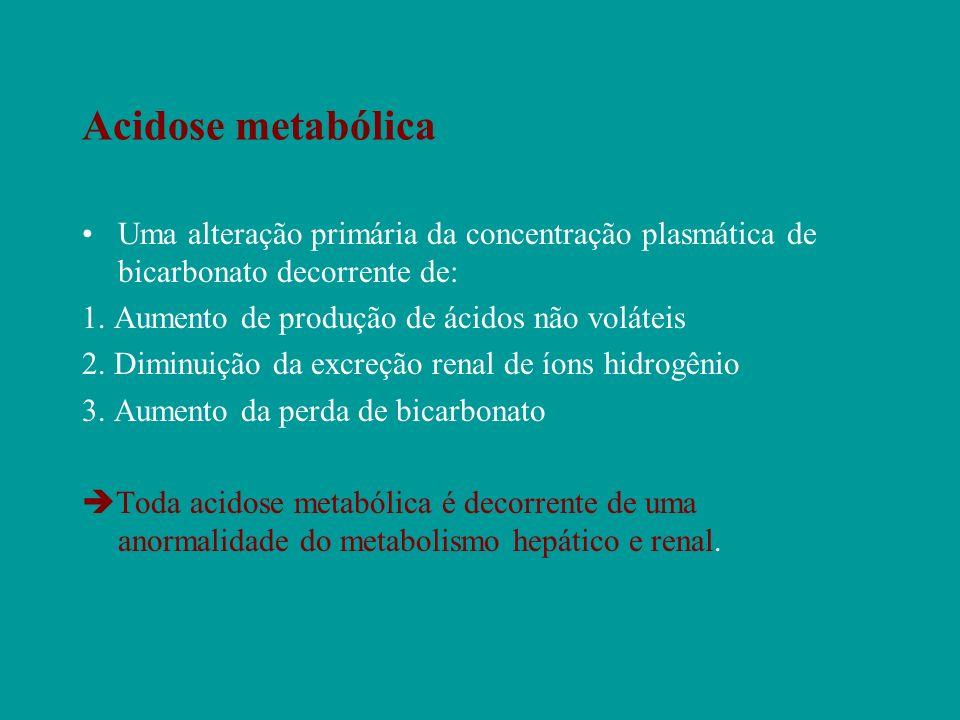 Acidose metabólica Uma alteração primária da concentração plasmática de bicarbonato decorrente de: 1. Aumento de produção de ácidos não voláteis.
