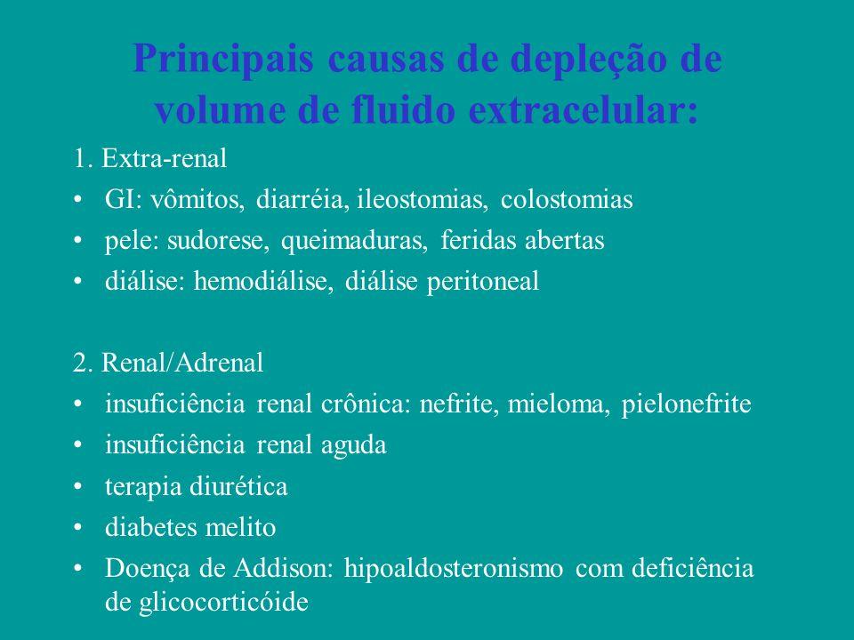 Principais causas de depleção de volume de fluido extracelular: