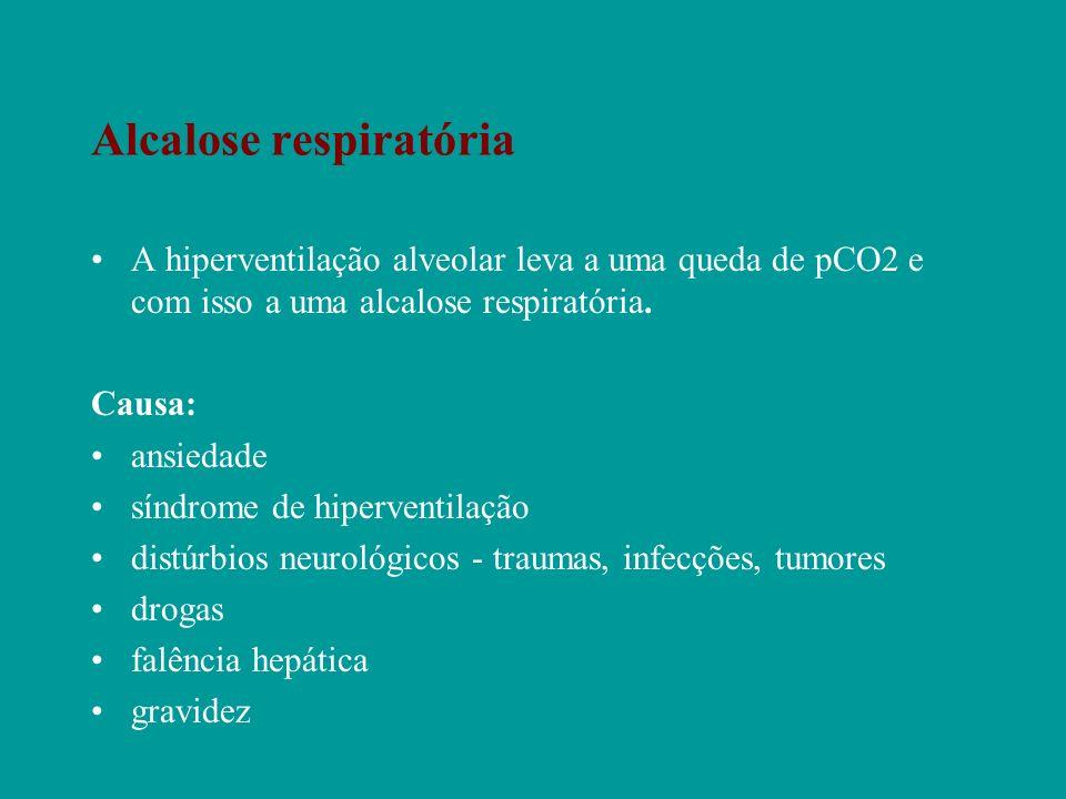 Alcalose respiratória