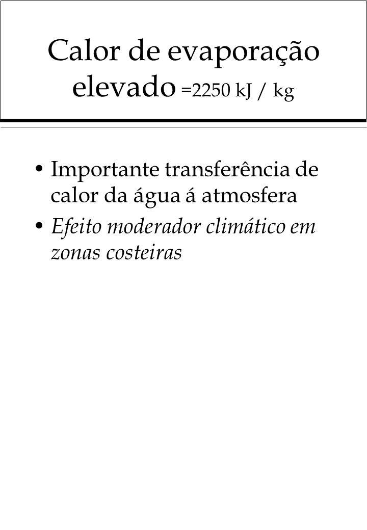 Calor de evaporação elevado =2250 kJ / kg