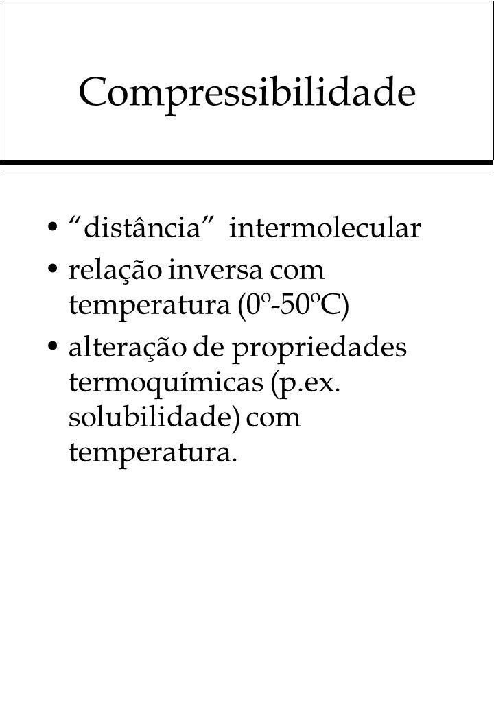 Compressibilidade distância intermolecular