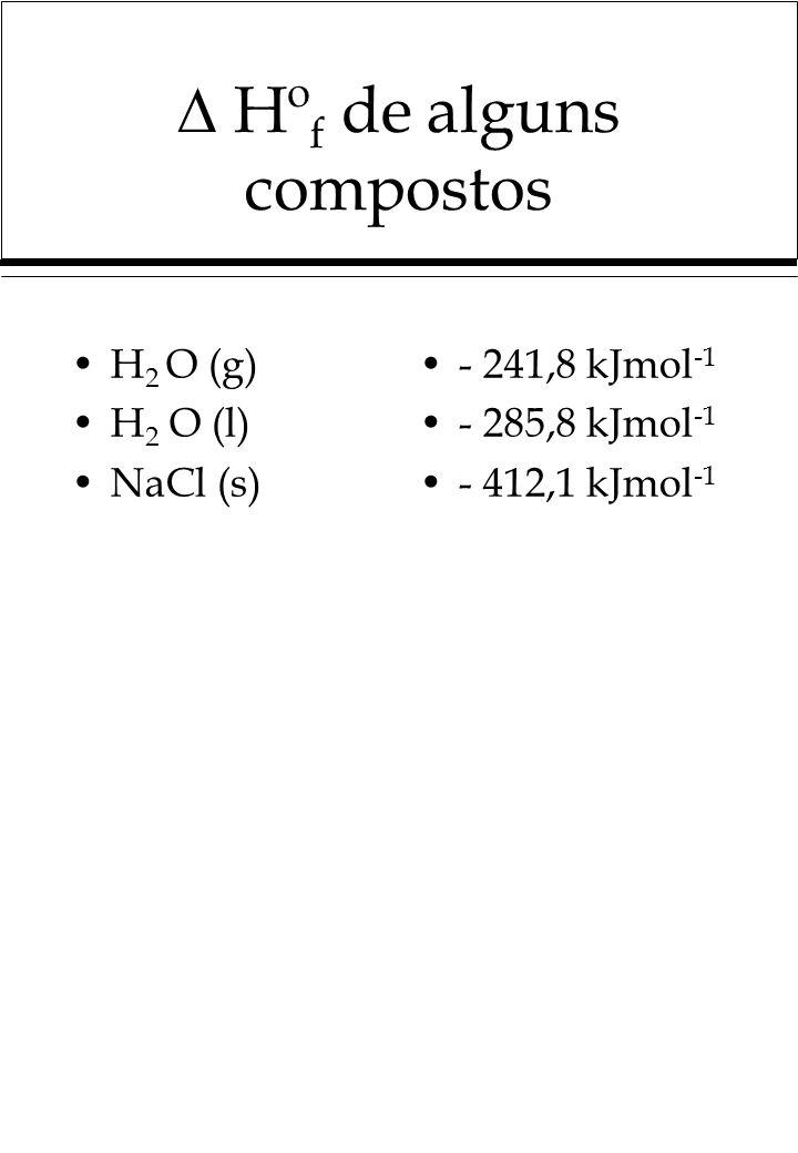Hºfde alguns compostos