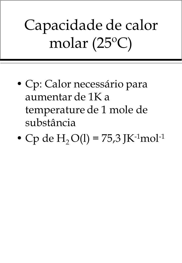 Capacidade de calor molar (25ºC)