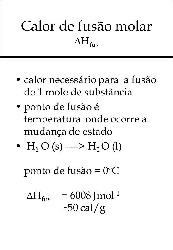 Calor de fusão molar Hfus