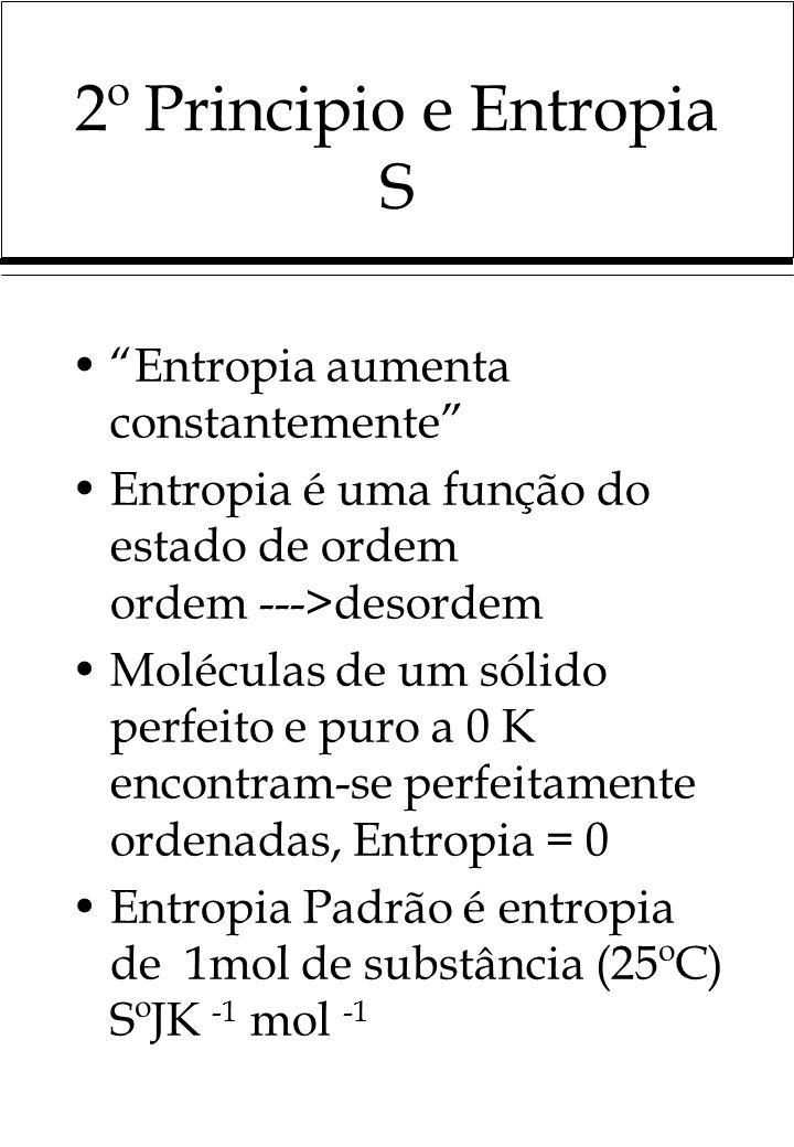 2º Principio e Entropia S