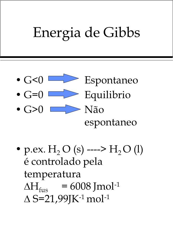 Energia de Gibbs G<0 Espontaneo G=0 Equilibrio