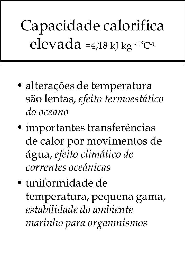 Capacidade calorifica elevada =4,18 kJ kg -1 ºC-1