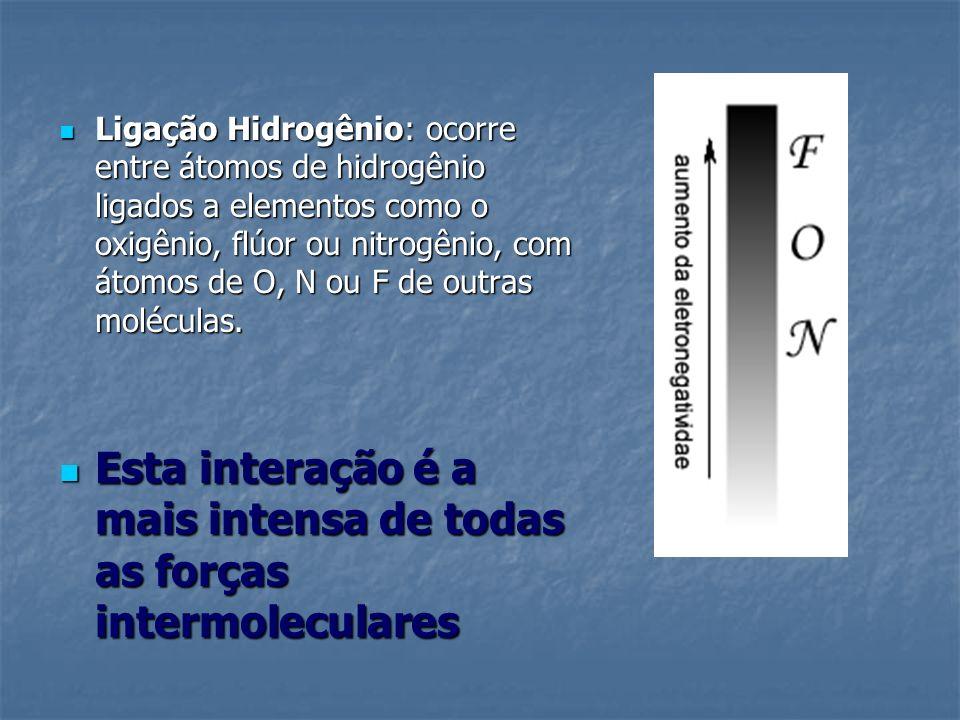 Esta interação é a mais intensa de todas as forças intermoleculares