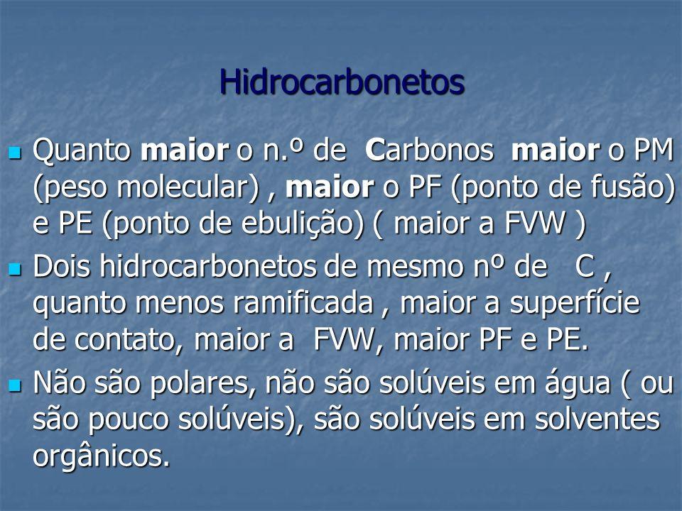 Hidrocarbonetos Quanto maior o n.º de Carbonos maior o PM (peso molecular) , maior o PF (ponto de fusão) e PE (ponto de ebulição) ( maior a FVW )
