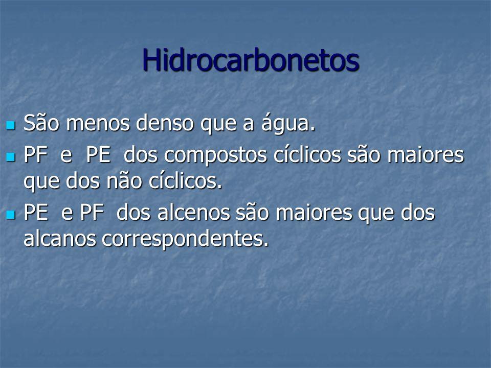 Hidrocarbonetos São menos denso que a água.