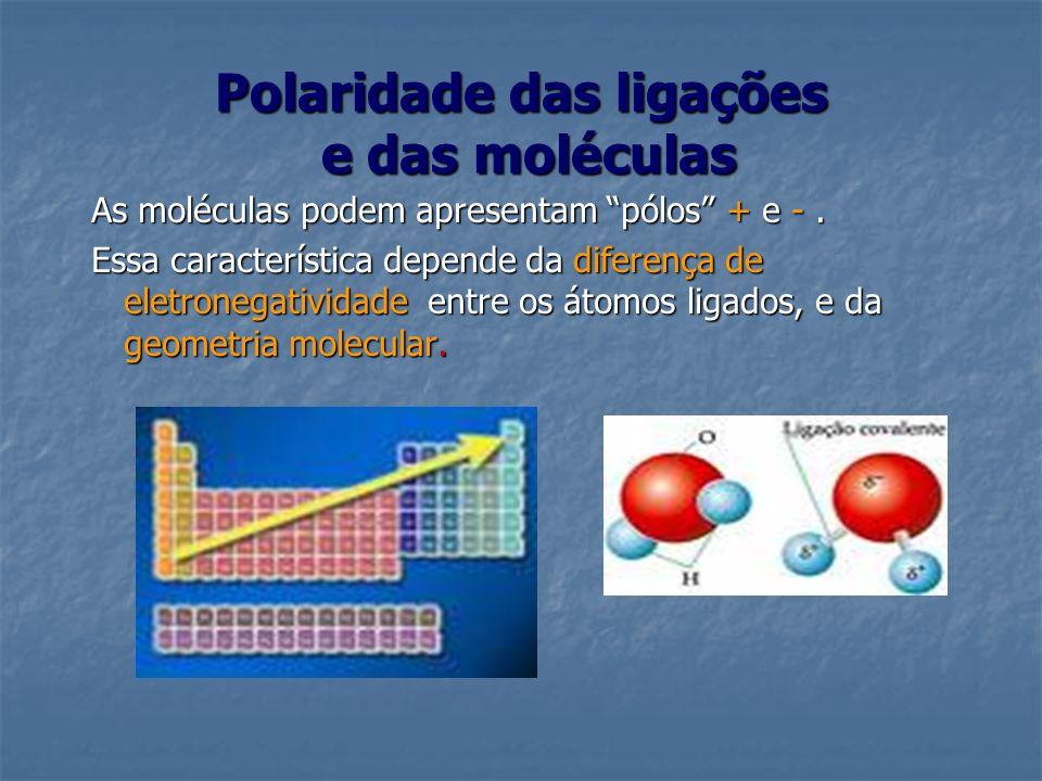 Polaridade das ligações e das moléculas