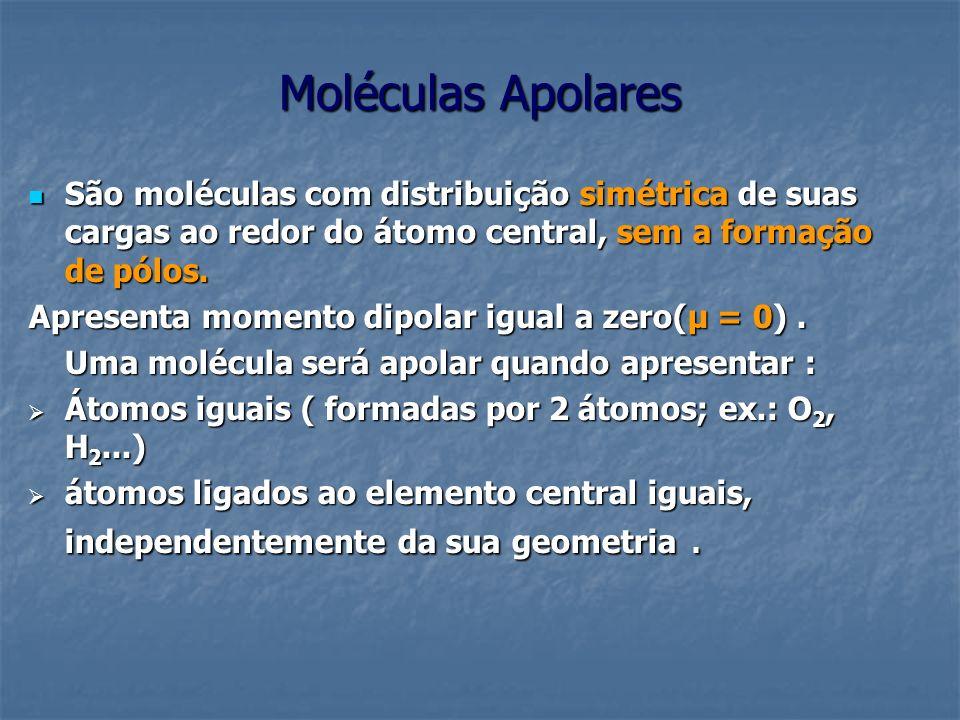 Moléculas Apolares São moléculas com distribuição simétrica de suas cargas ao redor do átomo central, sem a formação de pólos.