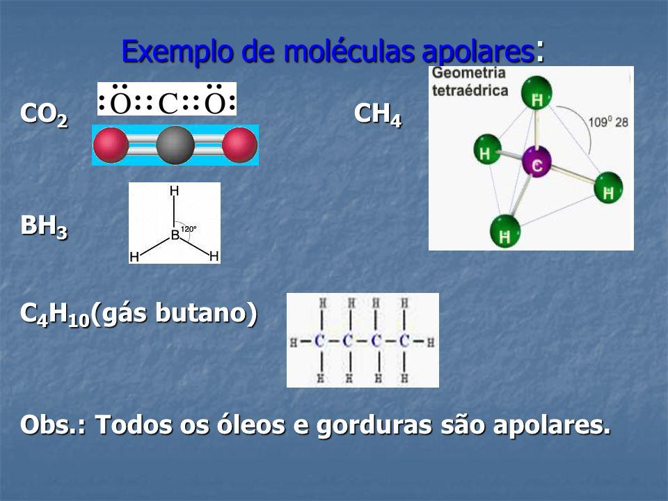 Exemplo de moléculas apolares: