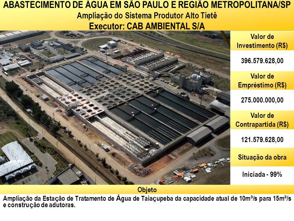 ABASTECIMENTO DE ÁGUA EM SÃO PAULO E REGIÃO METROPOLITANA/SP