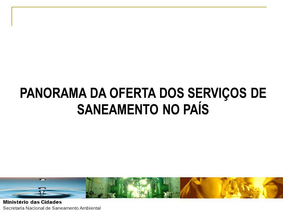 PANORAMA DA OFERTA DOS SERVIÇOS DE SANEAMENTO NO PAÍS