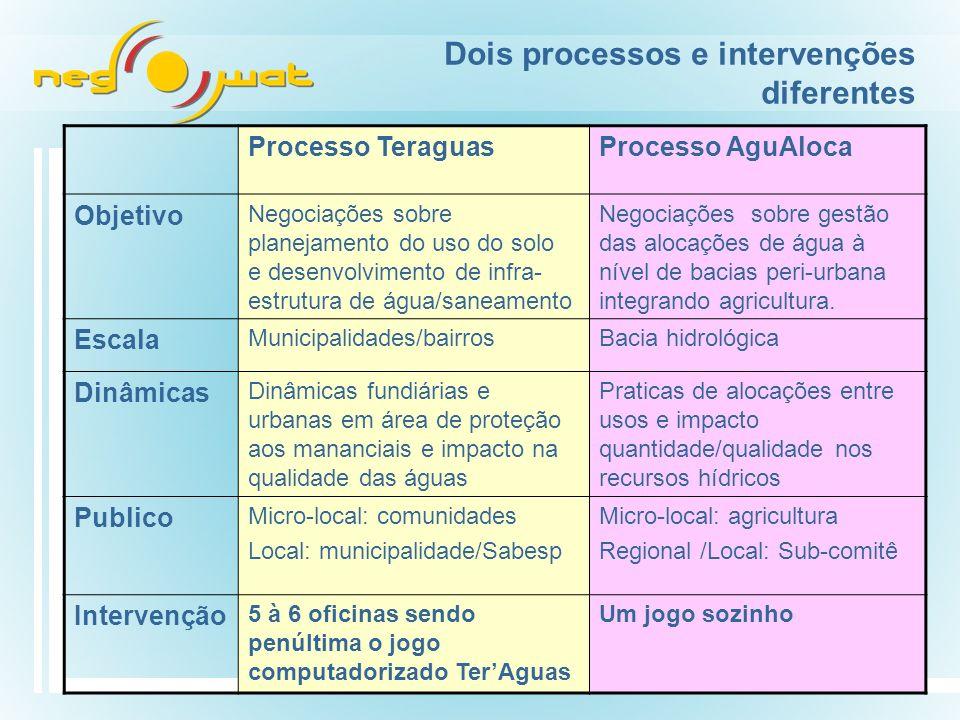 Dois processos e intervenções diferentes