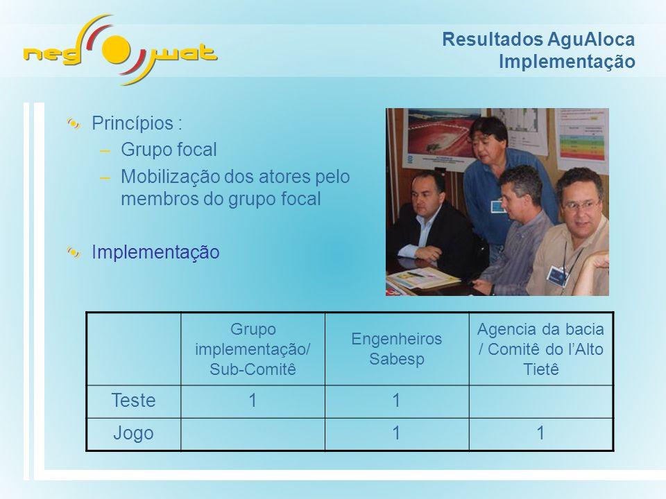 Resultados AguAloca Implementação