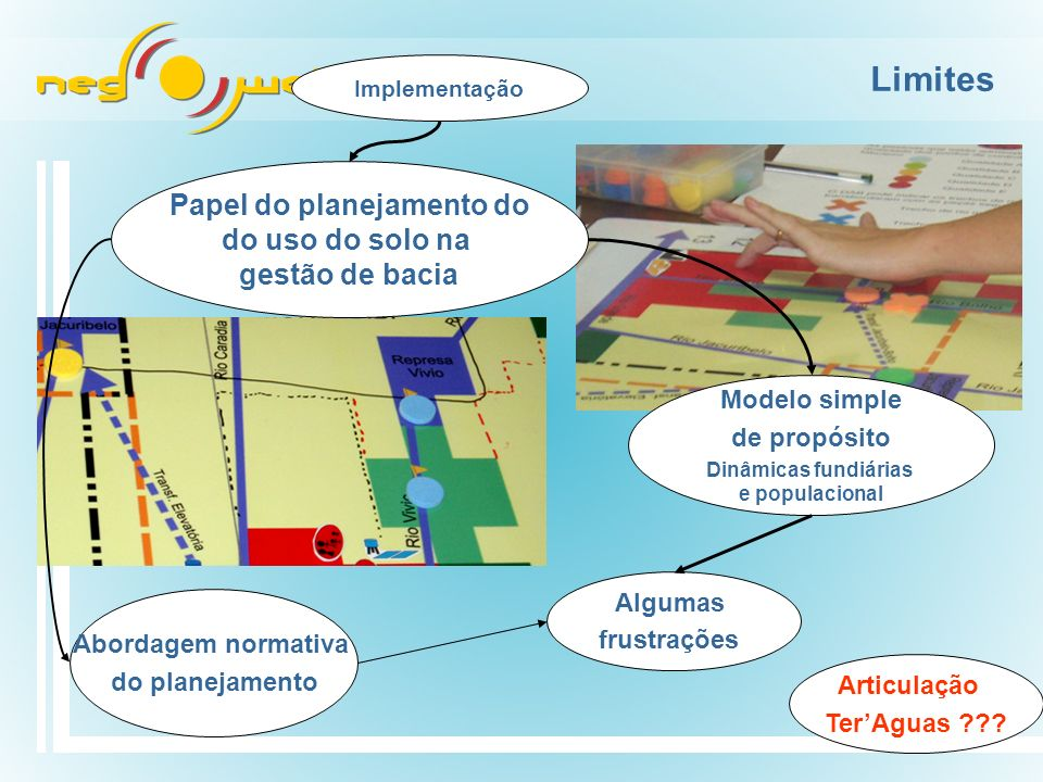 Limites Papel do planejamento do do uso do solo na gestão de bacia