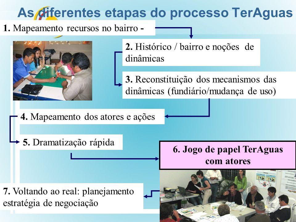 As diferentes etapas do processo TerAguas
