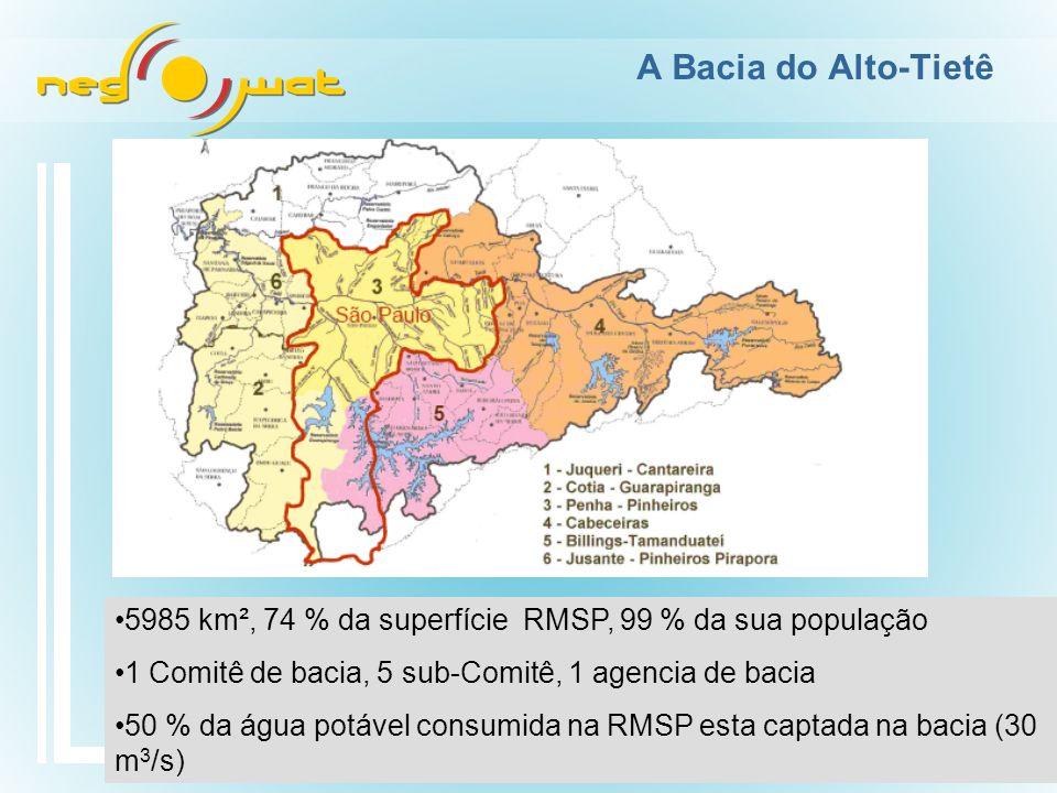 A Bacia do Alto-Tietê Bassin complexe. Transfo du syst hydraulique du bassin (drainage assainissement impermeabilisation...)