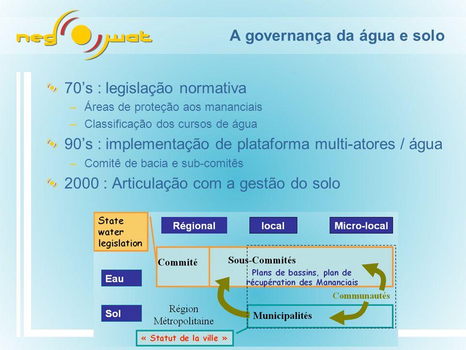 A governança da água e solo