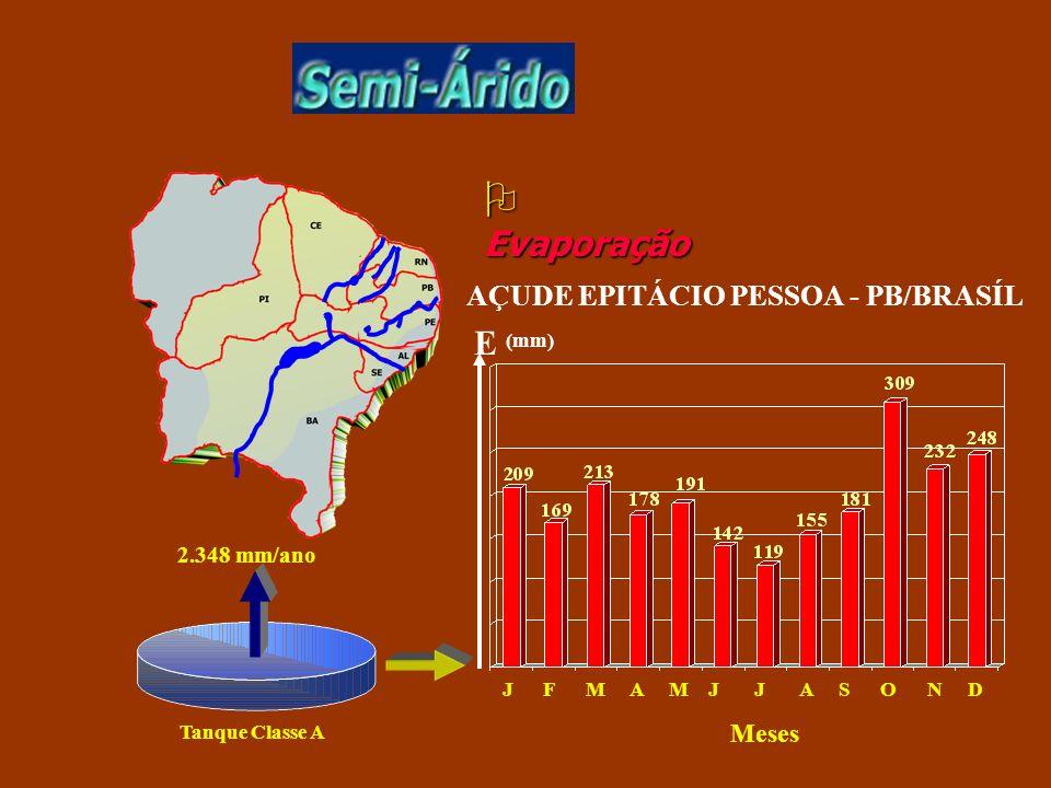 Evaporação E AÇUDE EPITÁCIO PESSOA - PB/BRASÍL 2.348 mm/ano Meses (mm)