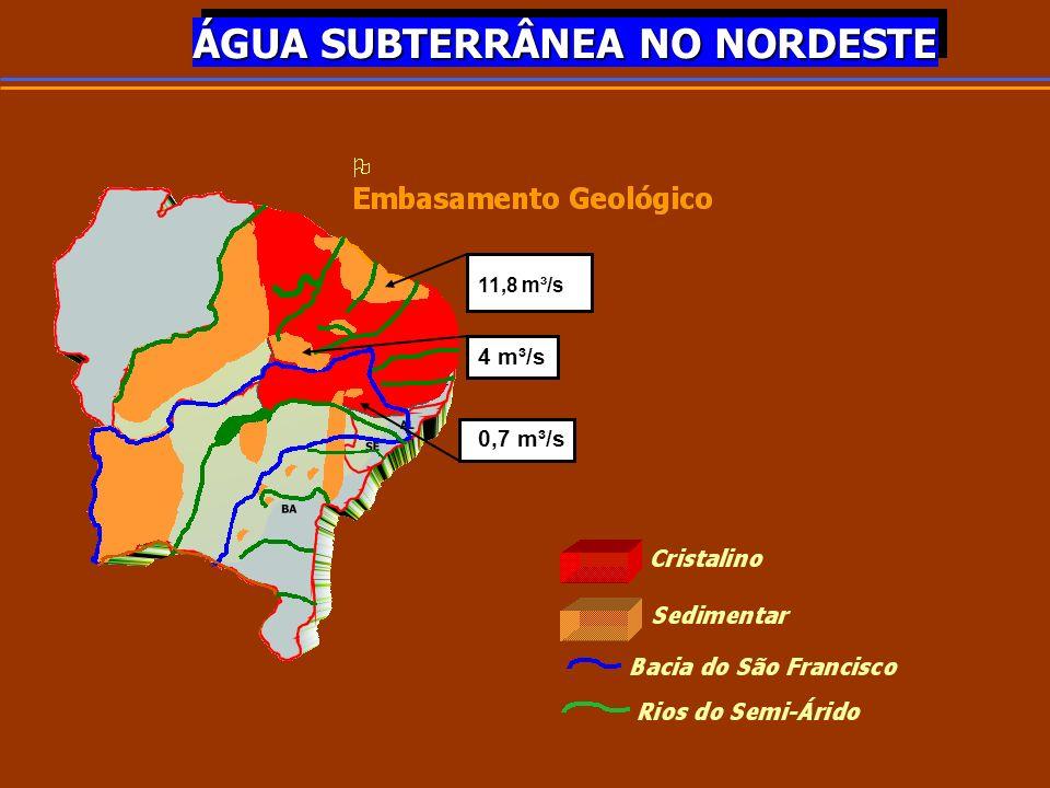 ÁGUA SUBTERRÂNEA NO NORDESTE