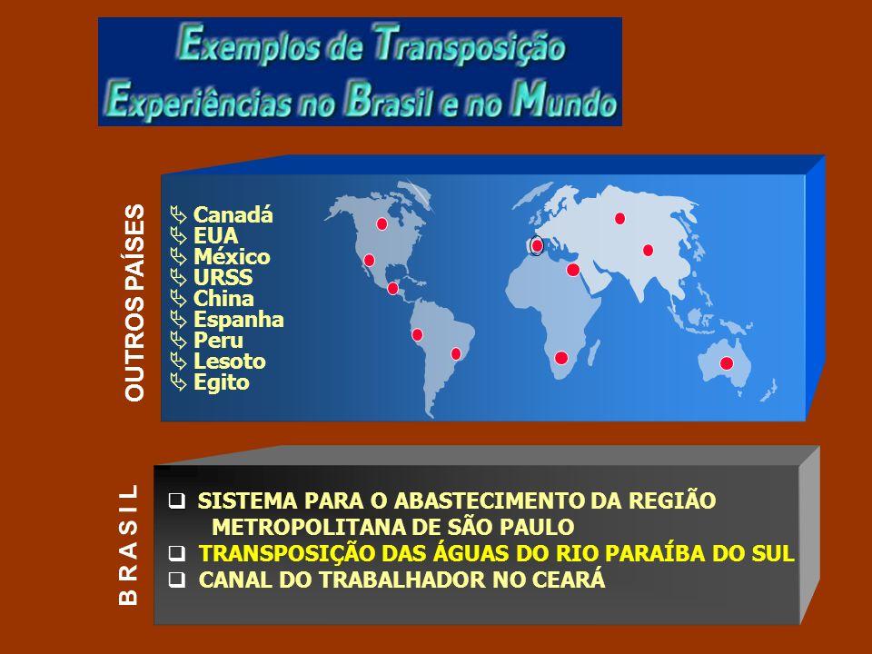 OUTROS PAÍSES B R A S I L Canadá EUA México URSS China Espanha Peru
