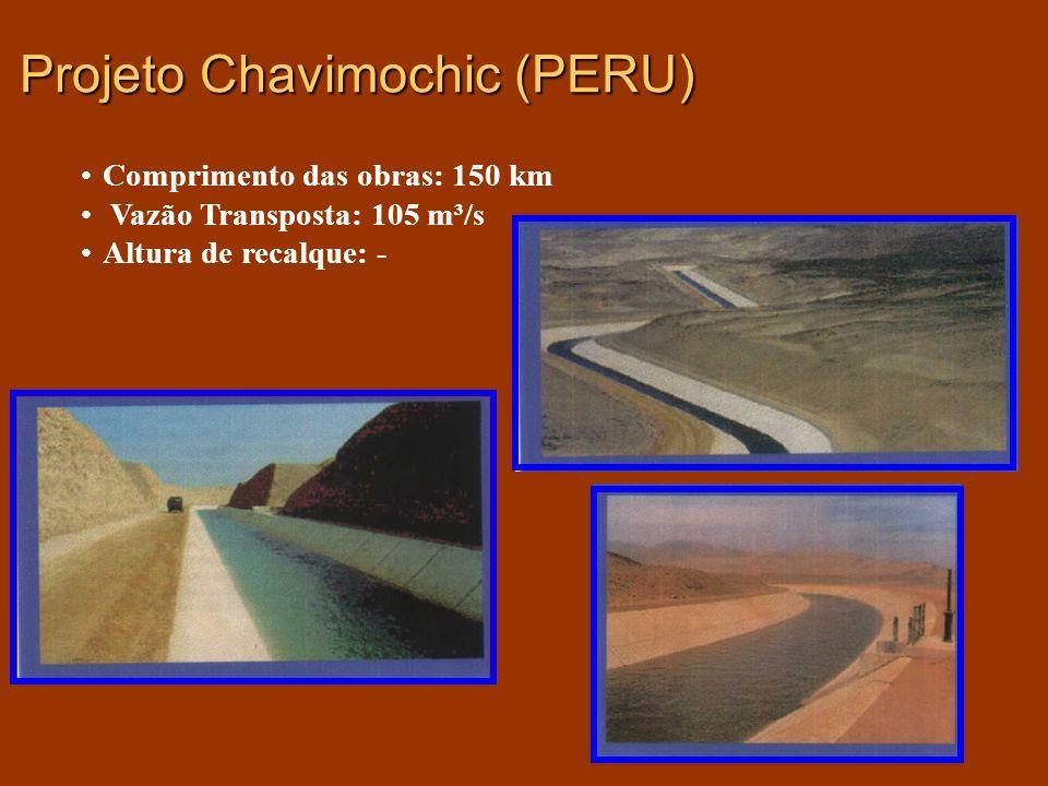 Projeto Chavimochic (PERU)