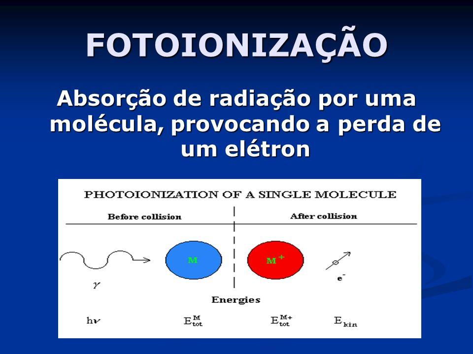 FOTOIONIZAÇÃO Absorção de radiação por uma molécula, provocando a perda de um elétron
