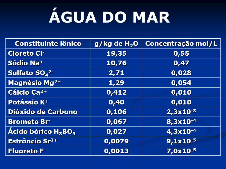 ÁGUA DO MAR Constituinte iônico g/kg de H2O Concentração mol/L