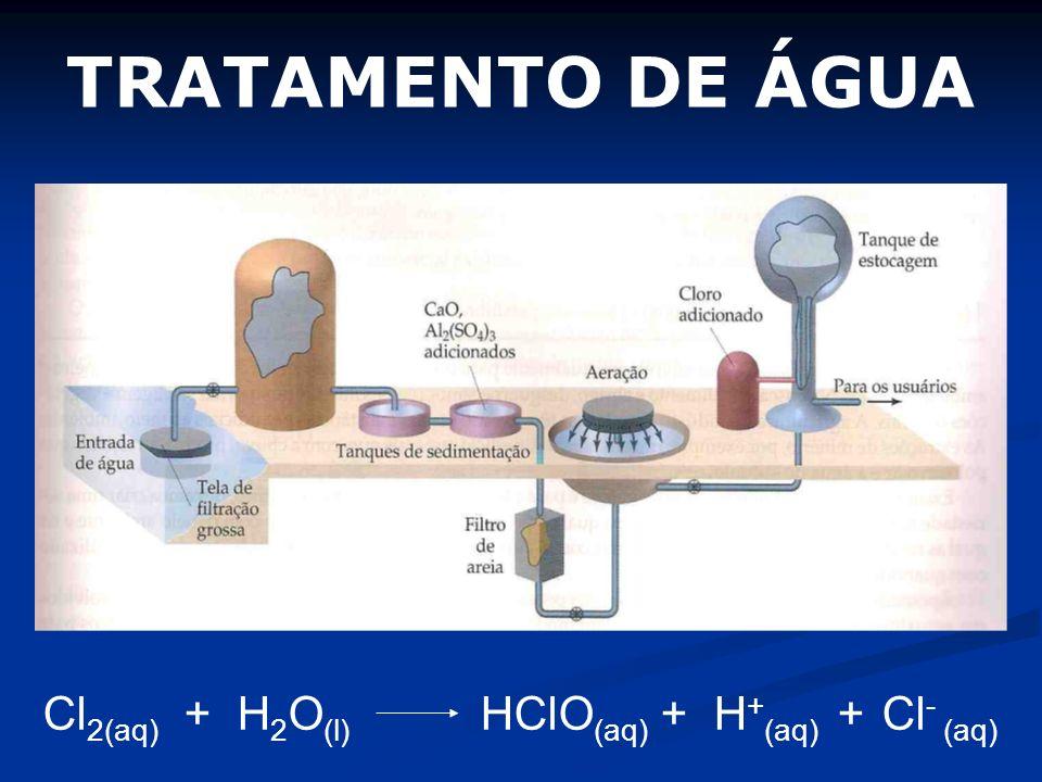 Cl2(aq) + H2O(l) HClO(aq) + H+(aq) + Cl- (aq)