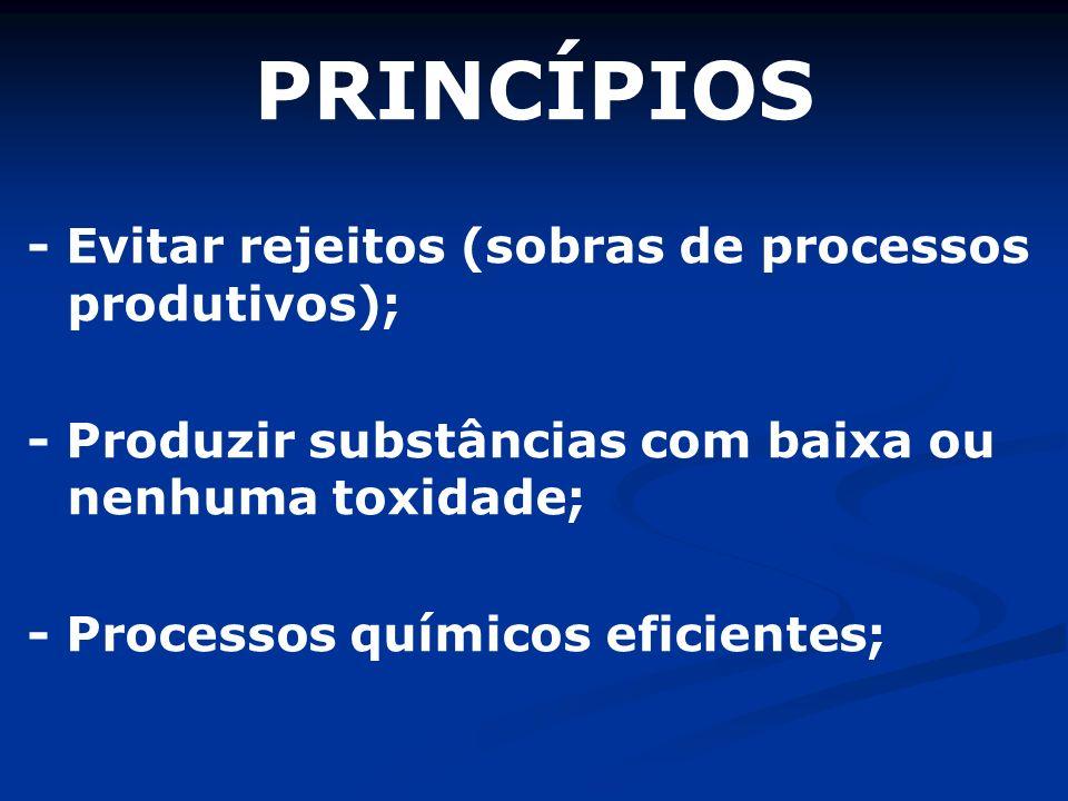 PRINCÍPIOS - Evitar rejeitos (sobras de processos produtivos);