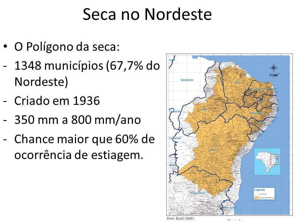 Seca no Nordeste O Polígono da seca: