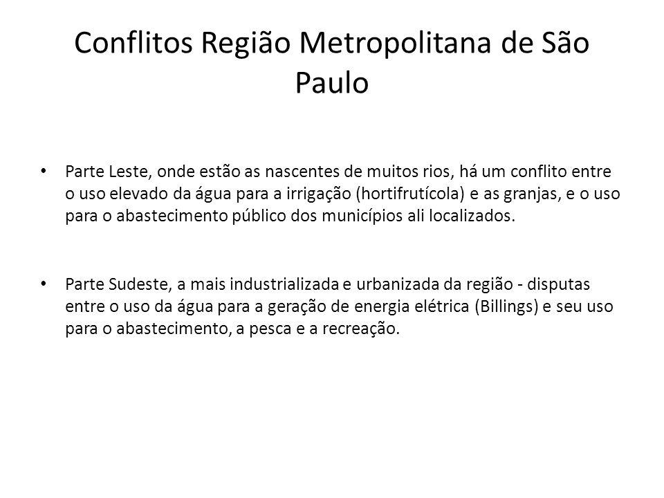 Conflitos Região Metropolitana de São Paulo