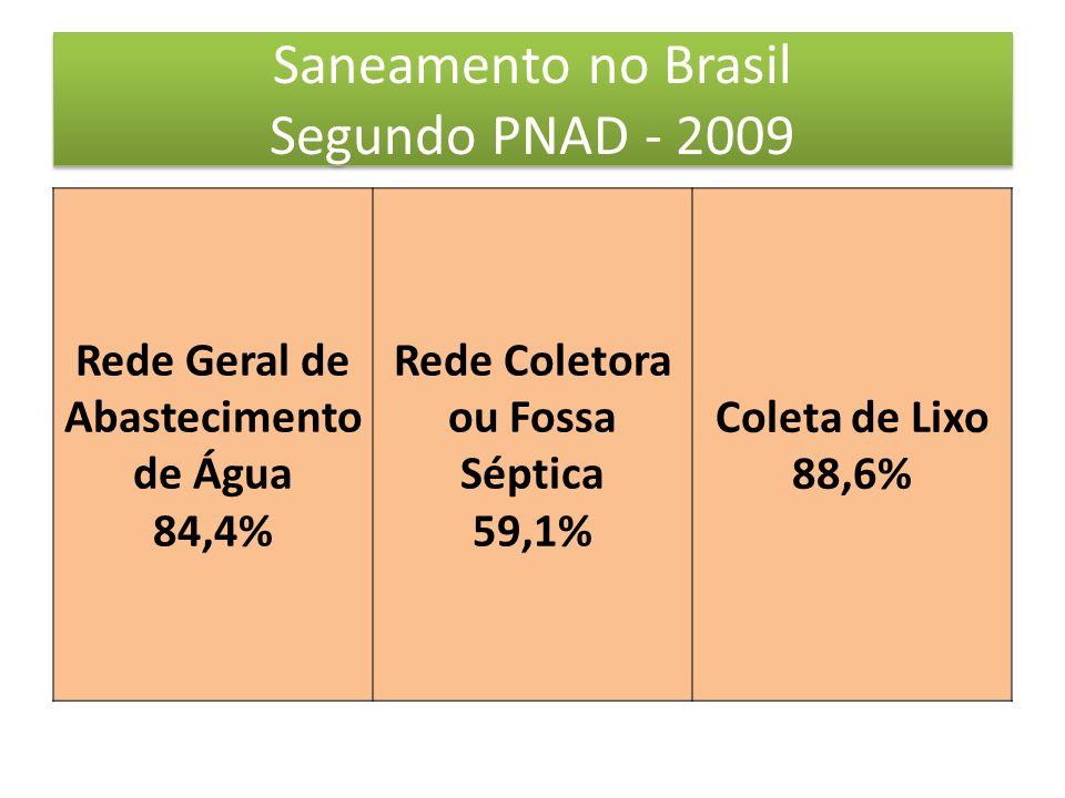 Saneamento no Brasil Segundo PNAD - 2009