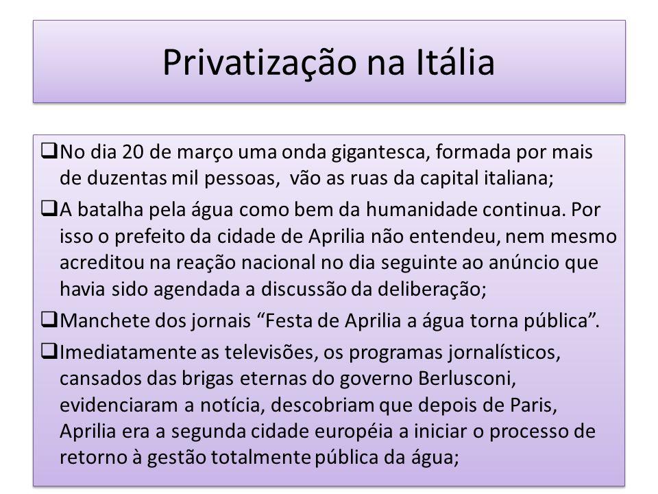 Privatização na Itália
