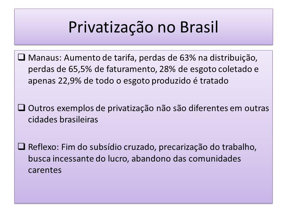 Privatização no Brasil