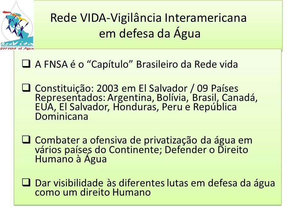 Rede VIDA-Vigilância Interamericana em defesa da Água