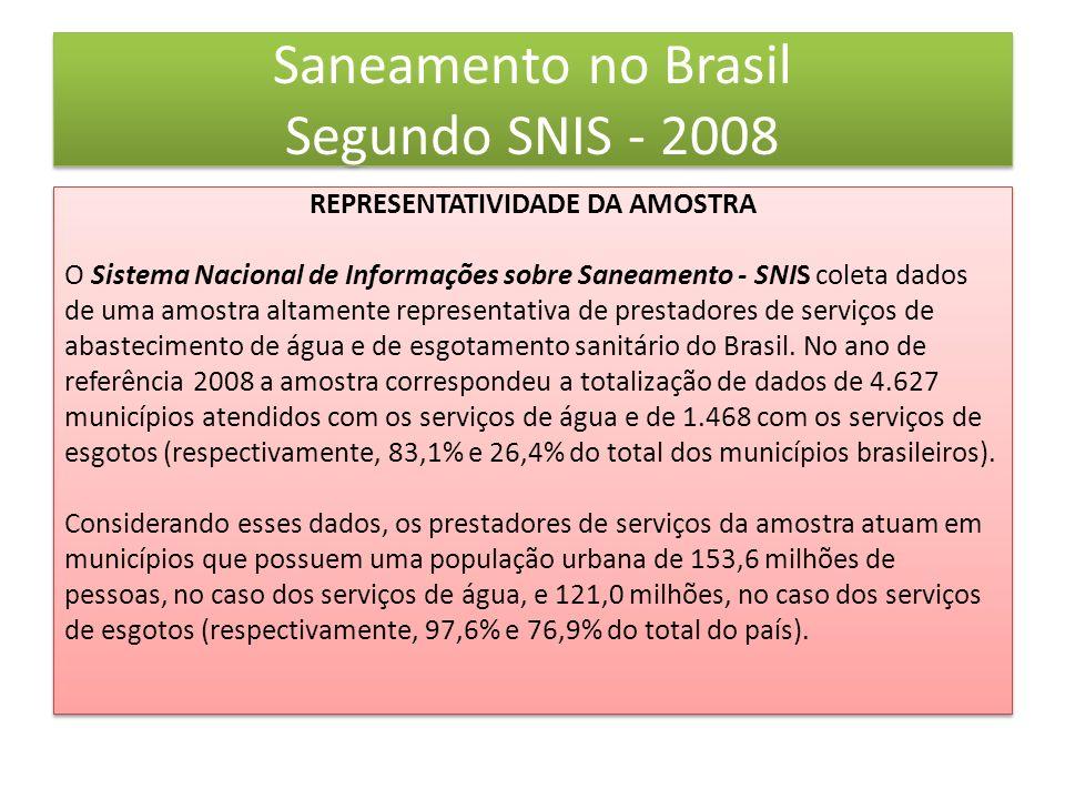 Saneamento no Brasil Segundo SNIS - 2008