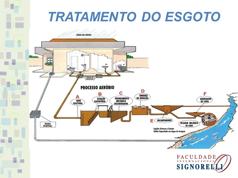TRATAMENTO DO ESGOTO