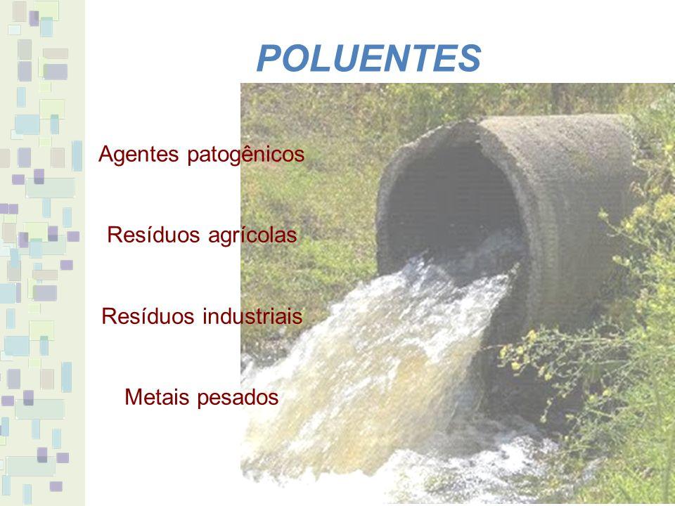 POLUENTES Agentes patogênicos Resíduos agrícolas Resíduos industriais
