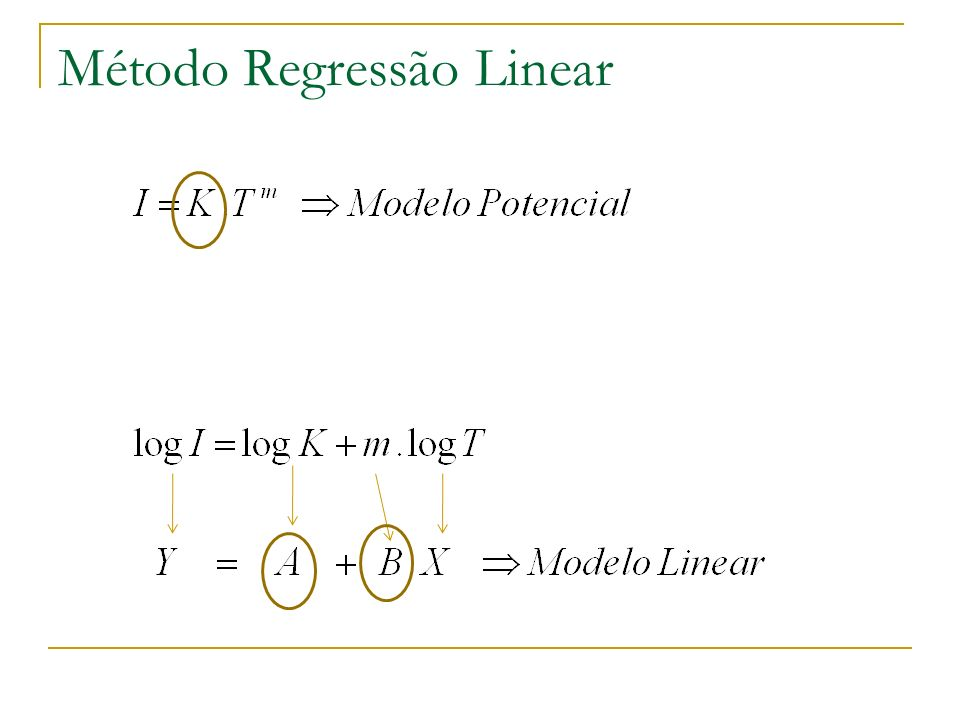 Método Regressão Linear